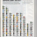 Who Died and Made You Supreme Court Justice?